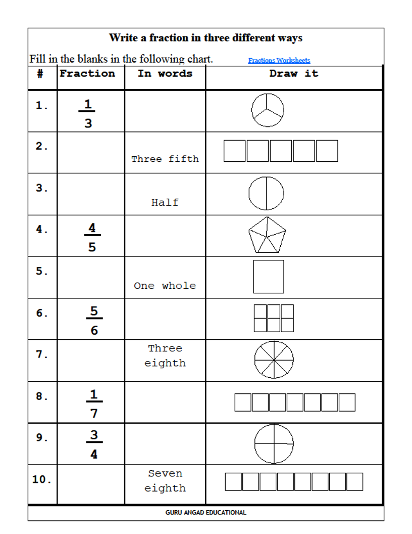 2Nd Grade Math - Introduction To Fractions — Steemit