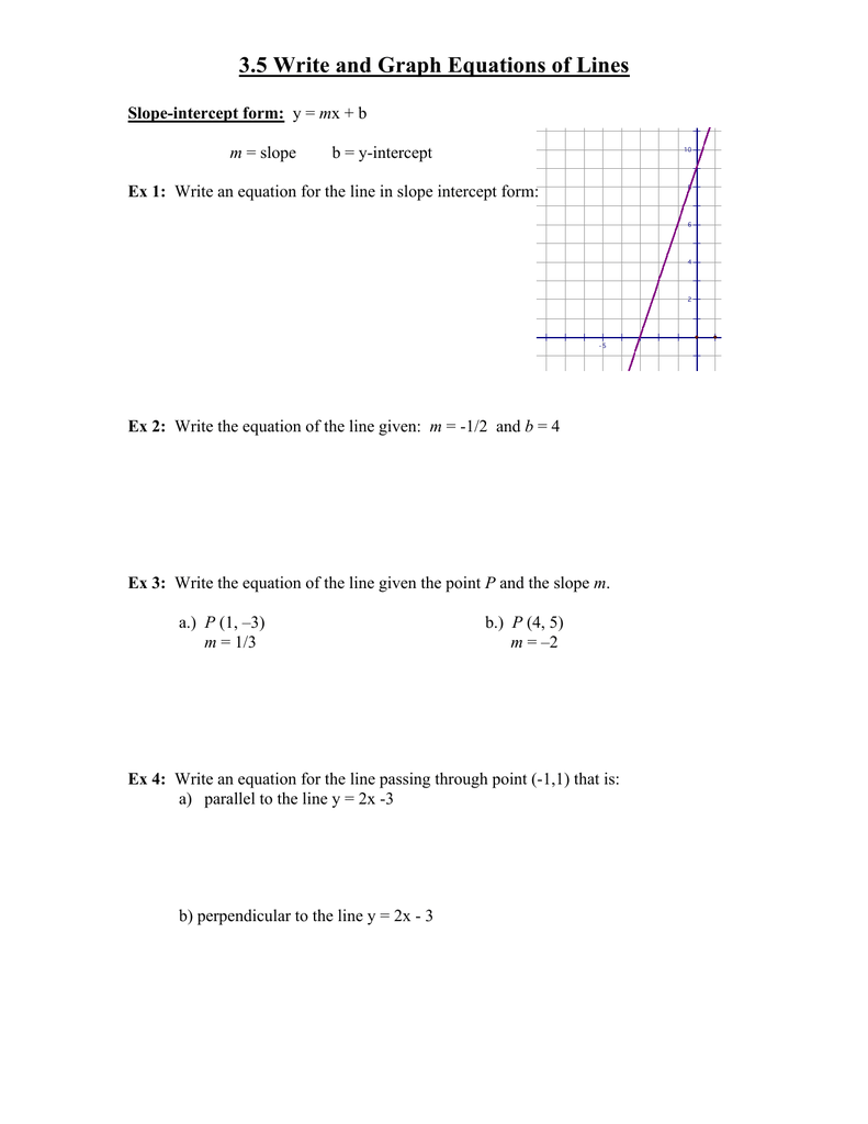 3.5 Write And Graph Equations Of Lines Slope-Intercept Form