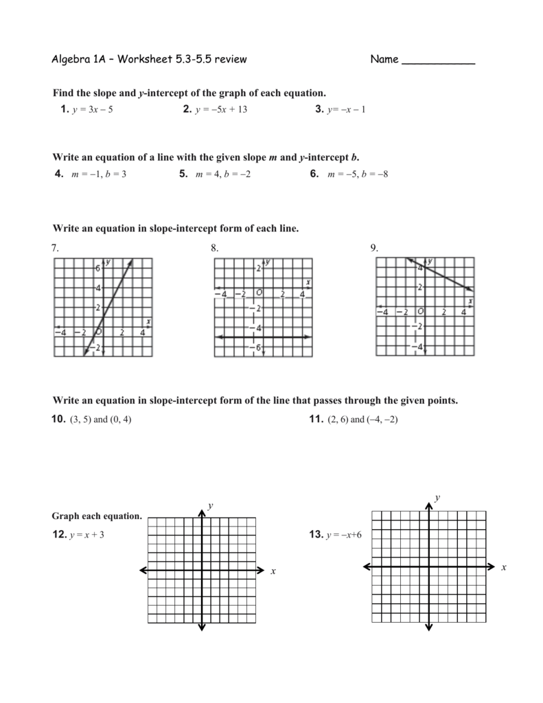 Writing Equations Using Point Slope Form Worksheet