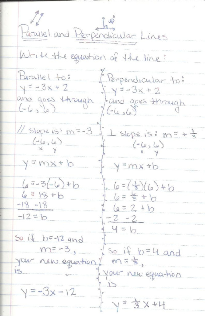 Algebra Writing Equations Of Parallel And Perpendicular