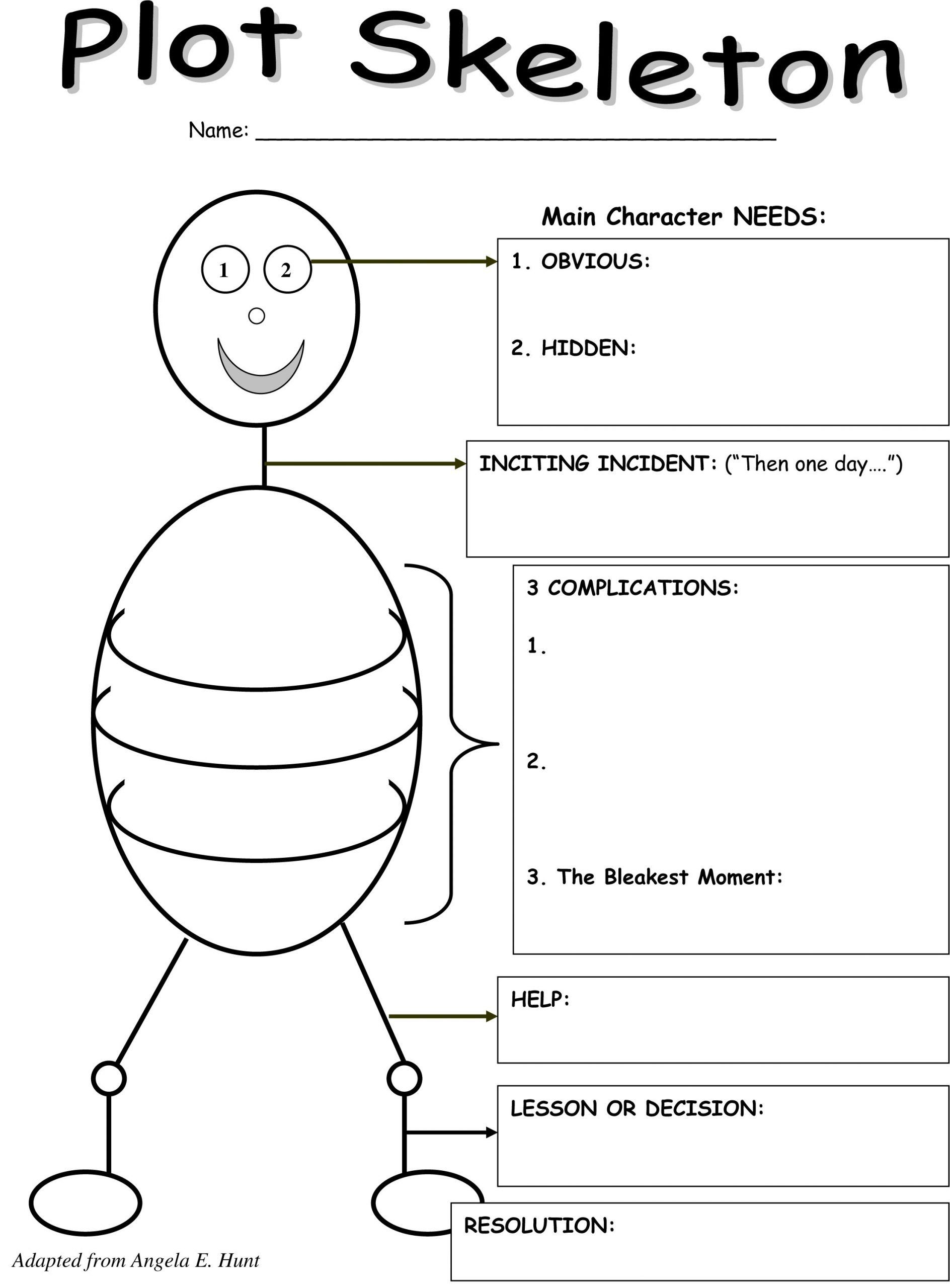 Brainstorming Story Ideas Worksheet The Plot Thickens A