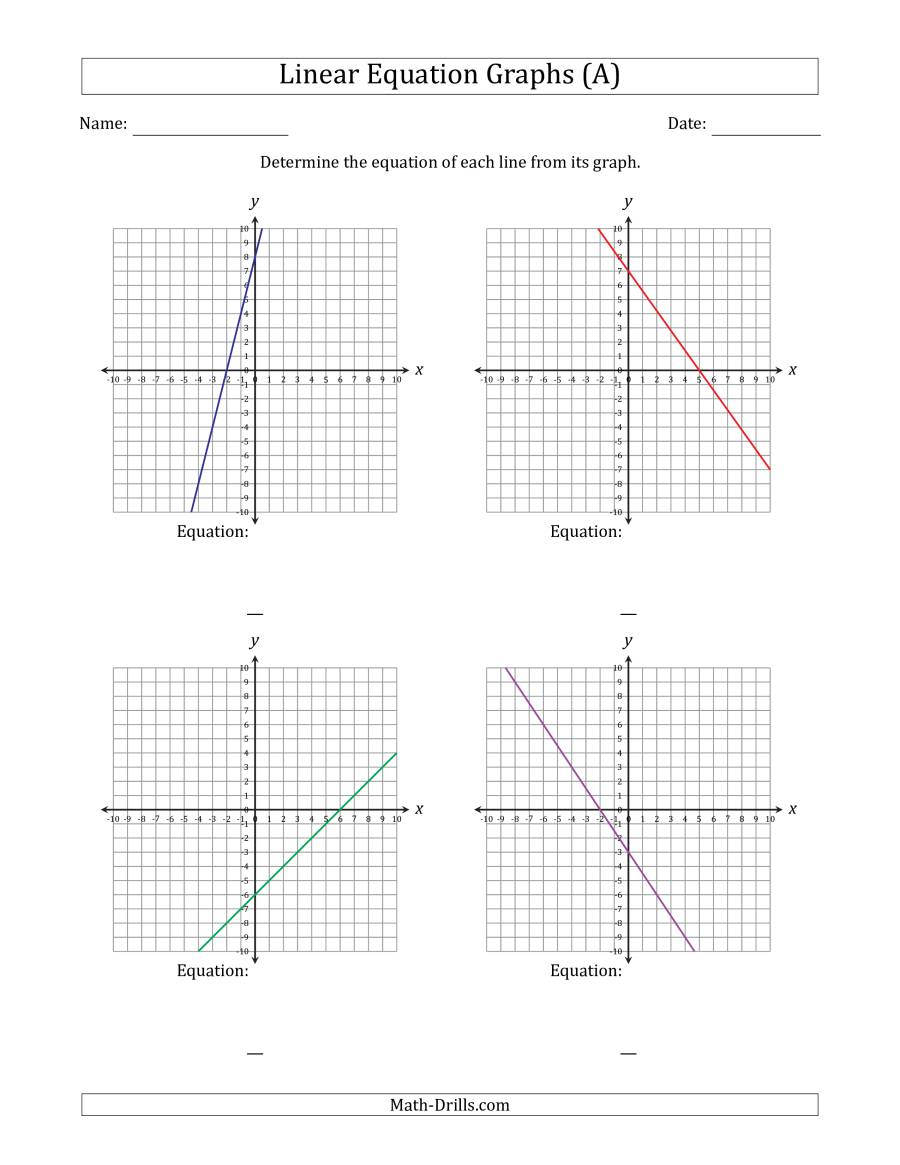 Writing Linear Equations From Graphs Worksheet Pdf