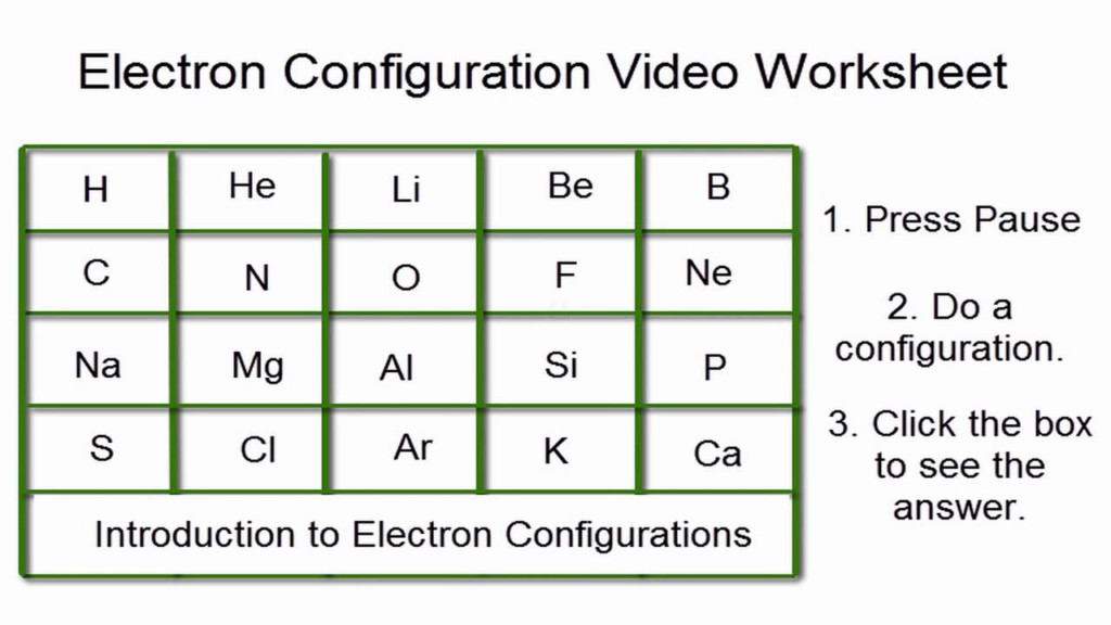 Electron Configuration Worksheet Video (With Key)