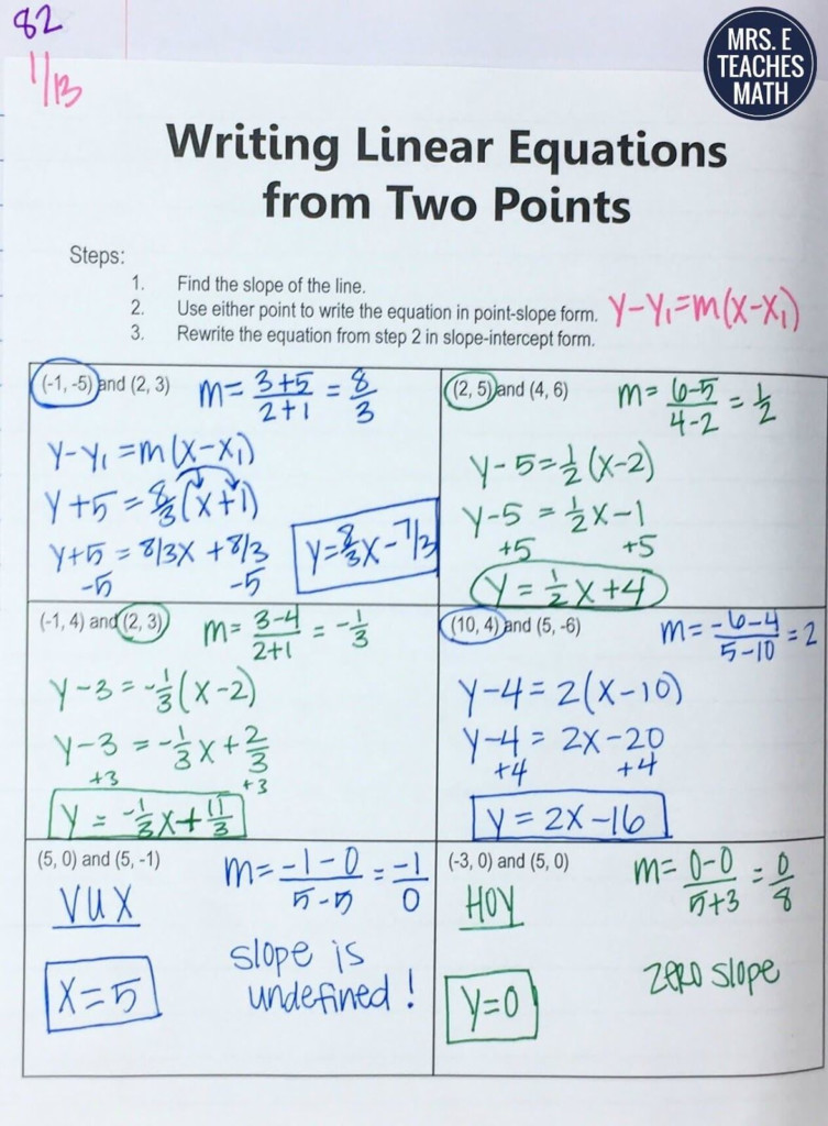 Equations Of Lines Inb Pages | Writing Linear Equations