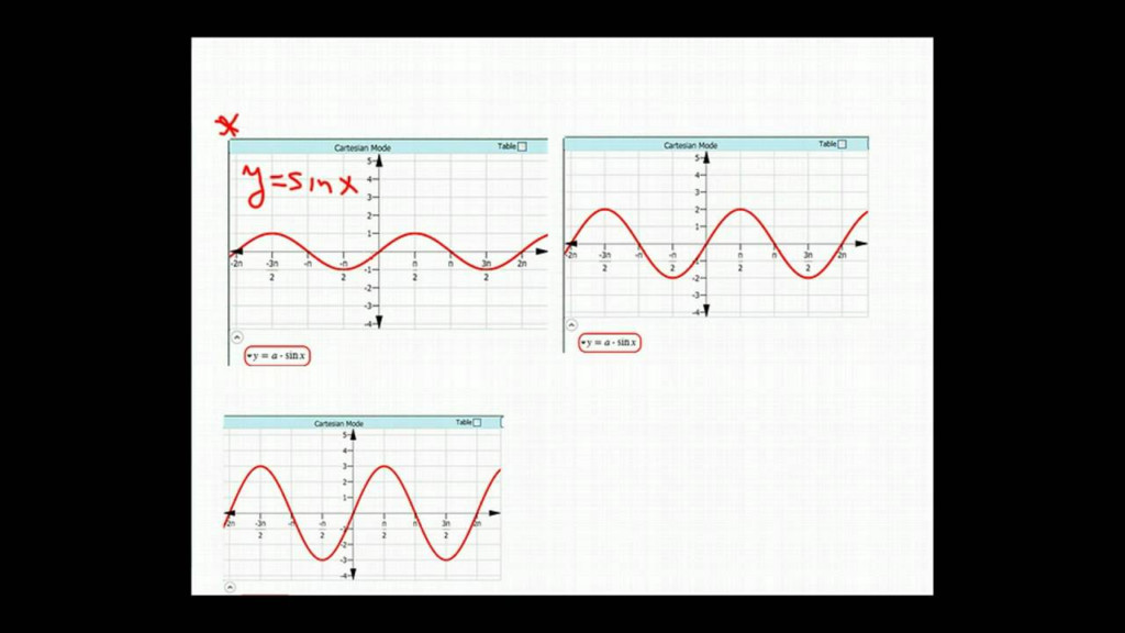 Find The Equation Of A Sine Or Cosine Graph (Solutions