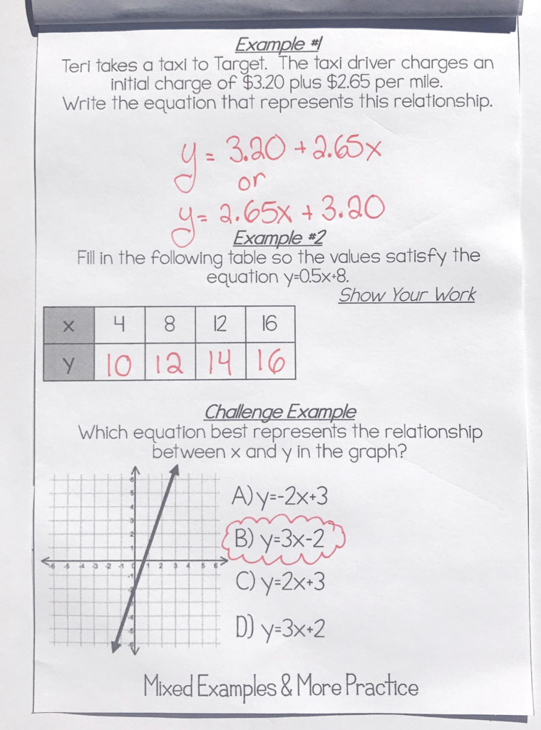 Finding Linear Equations From Tables Worksheet   Tessshebaylo
