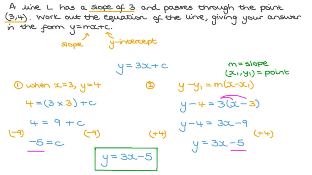 Finding The Equation Of A Line Given Its Slope And A Point On The Line