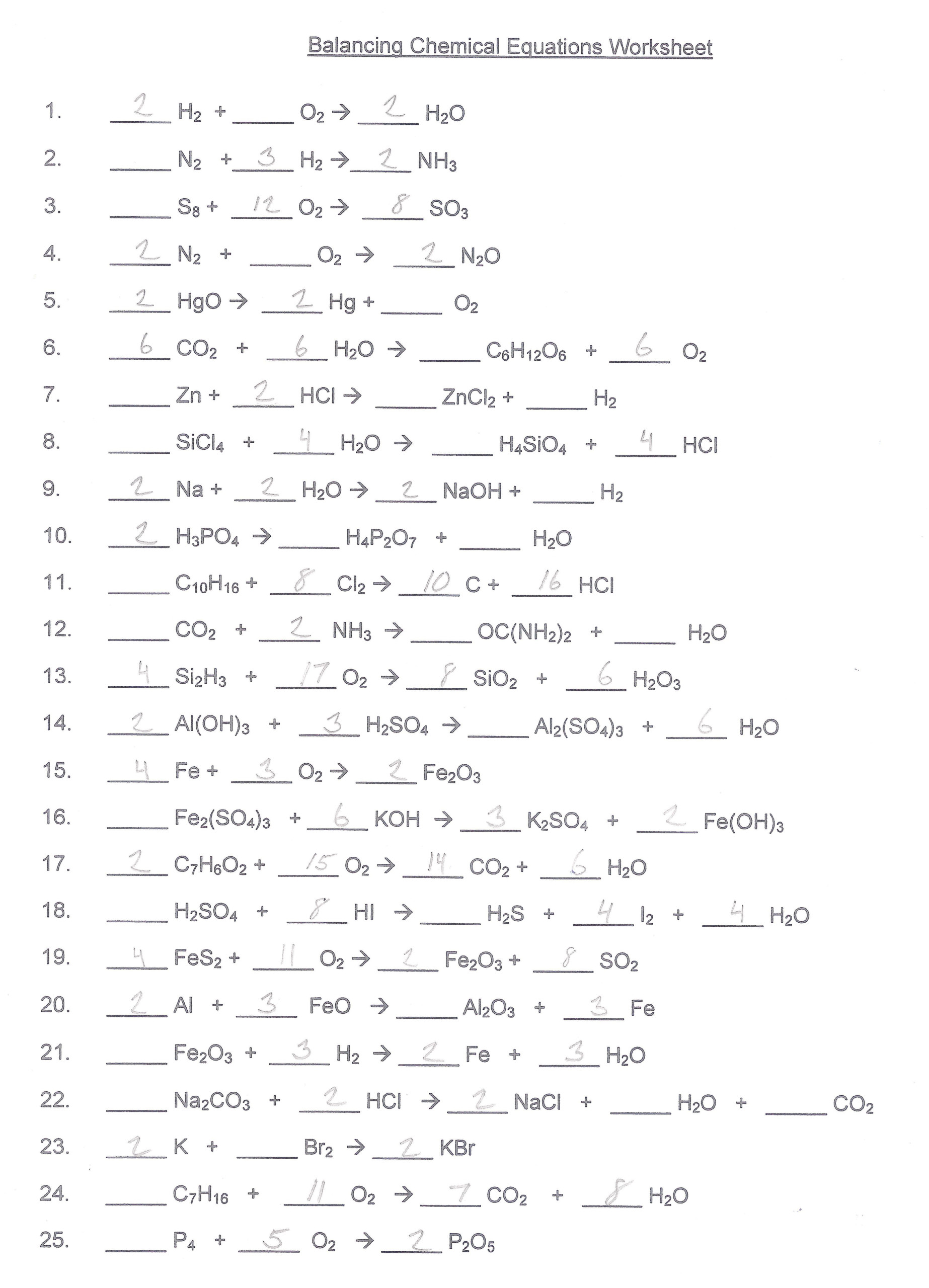 Writing Chemical Reactions Worksheet 1 Answers
