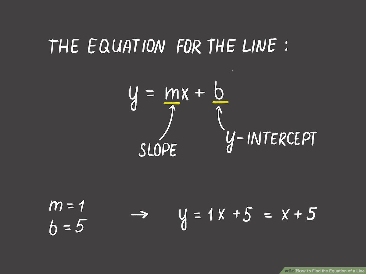 How To Find The Equation Of A Line: 8 Steps (With Pictures)