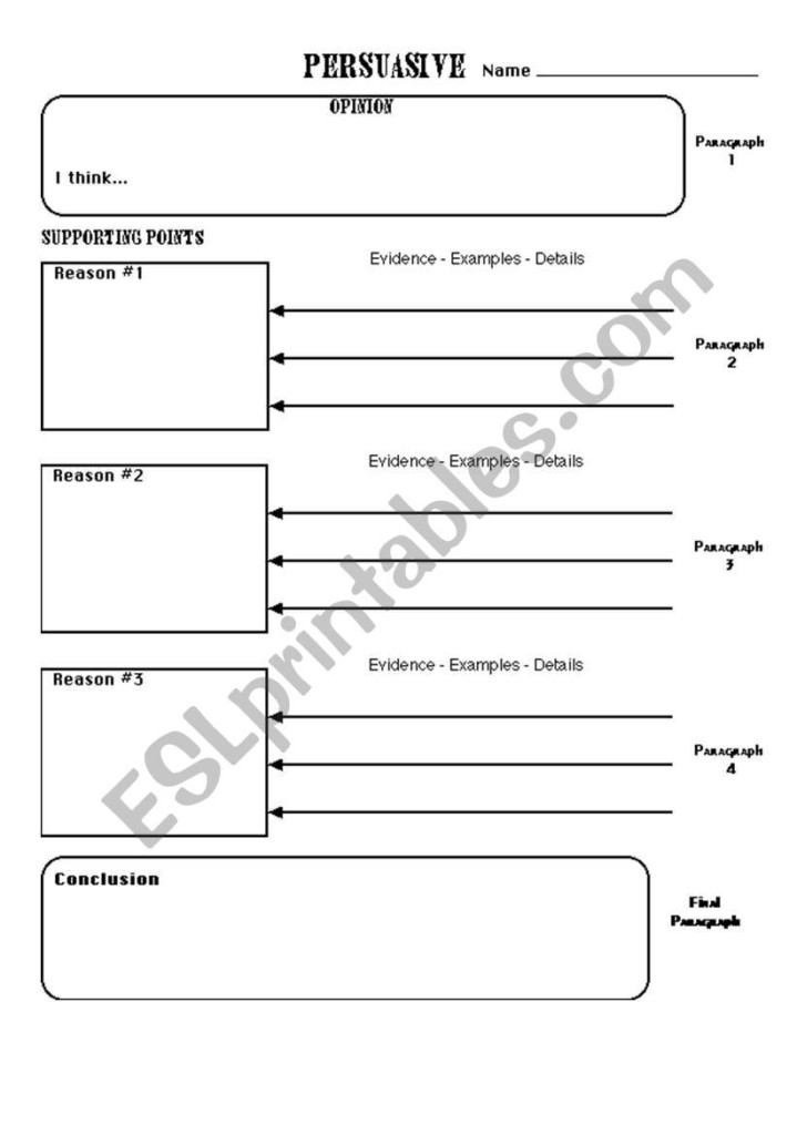 How To Write A Persuasive Text   Planning Sheet   Esl