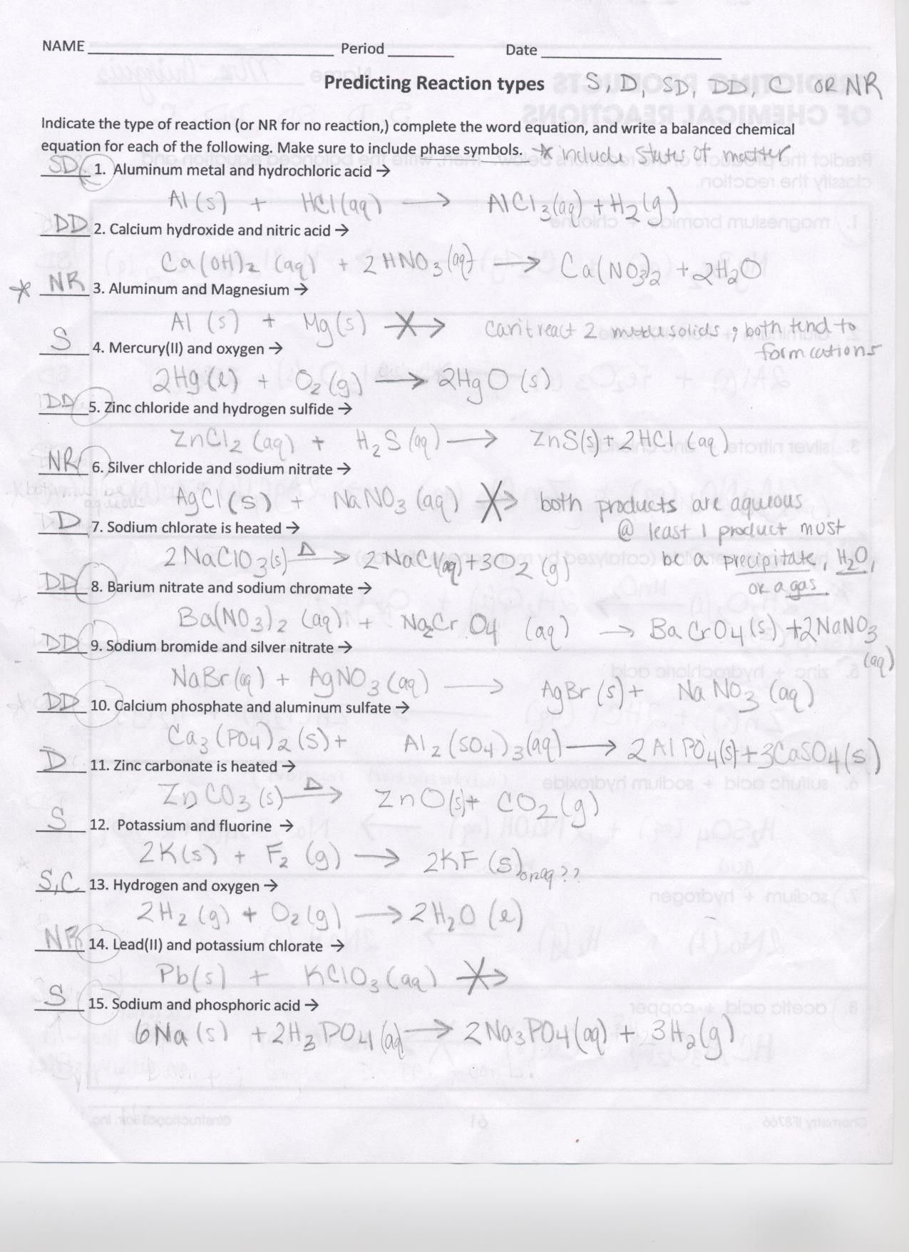 Writing Symbols In Chemical Reactions Worksheet Answers