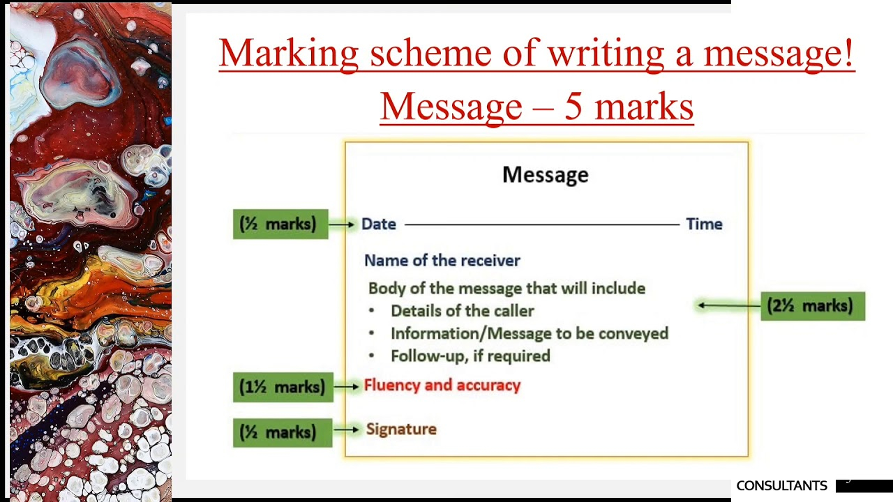 Message Writing। Class 6-10। English Grammar। Message Writing- Format And  Examples। Cbse Board