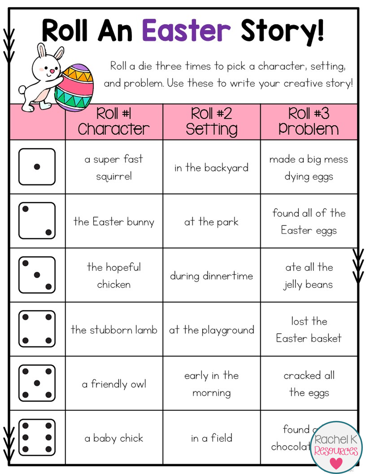 Roll A Story - Writing Activity | Roll A Story, Teaching