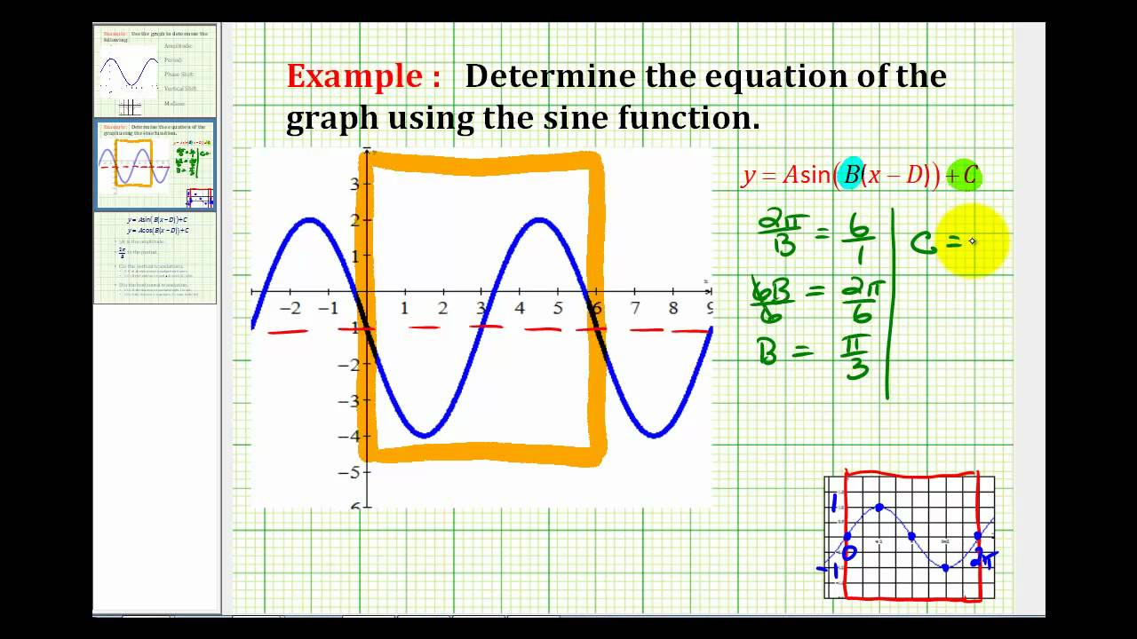 Sine And Cosine Graphs (Examples, Solutions, Videos)