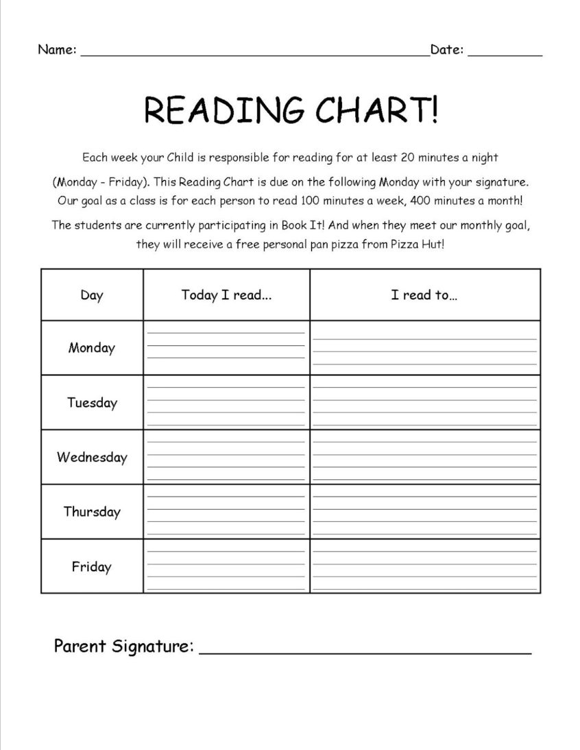 Worksheet ~ Second Grade Writing Activities Free Firstheets