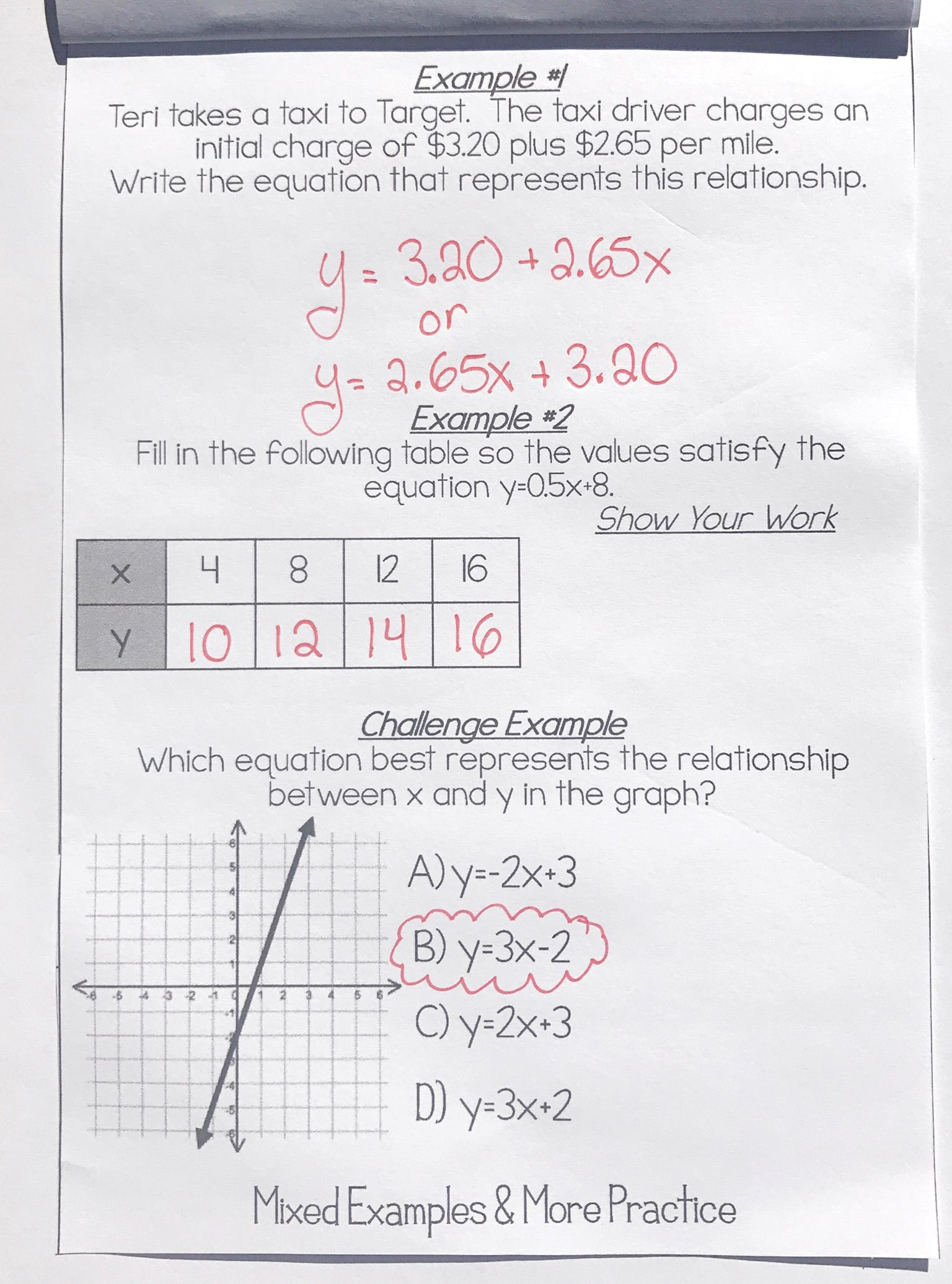 Writing Linear Equations In The Form Y Mx B Worksheets