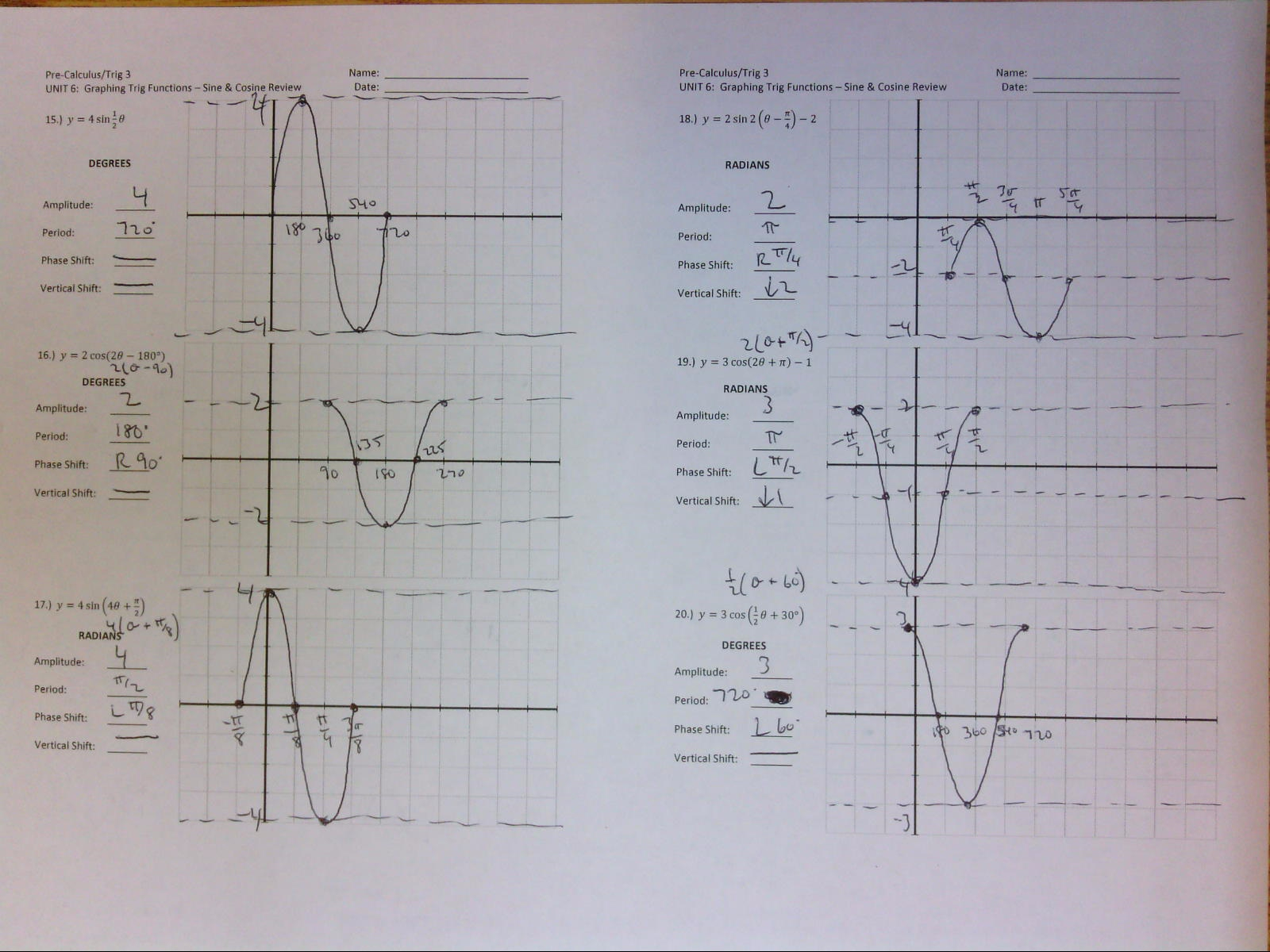 Writing Trig Equations From Graphs Worksheet Answers