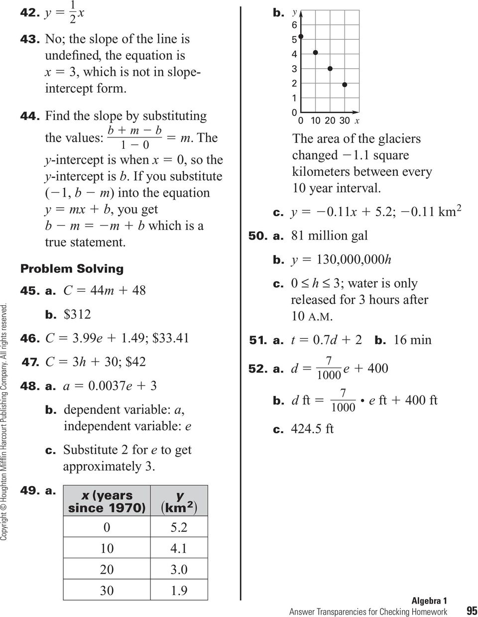 Answers For The Lesson Write Linear Equations In Slope