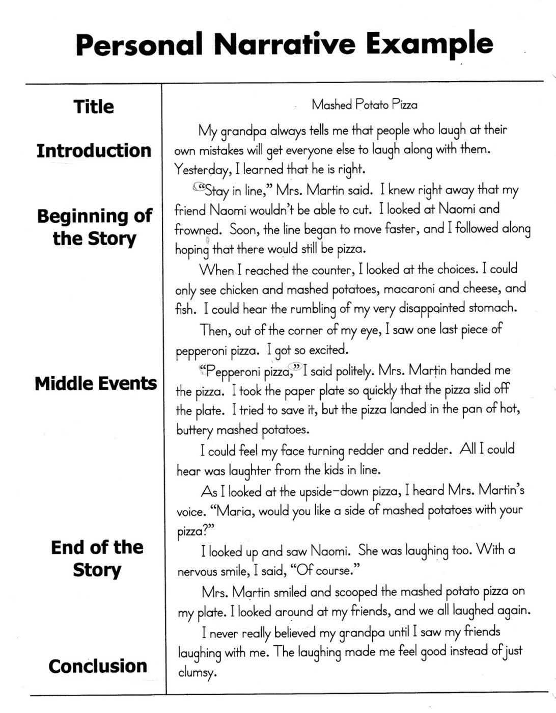 Developing A Thesis Worksheet | Printable Worksheets And