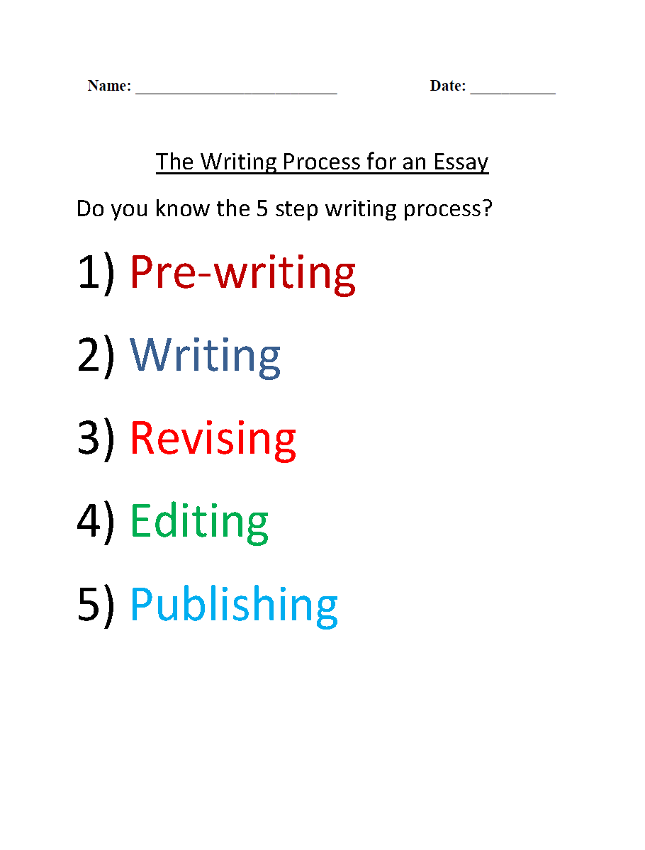 Essay Writing Worksheets   Writing Proccess For Essay
