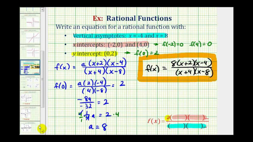 Ex: Find A Rational Function Given The Vertical Asymptotes And Intercepts