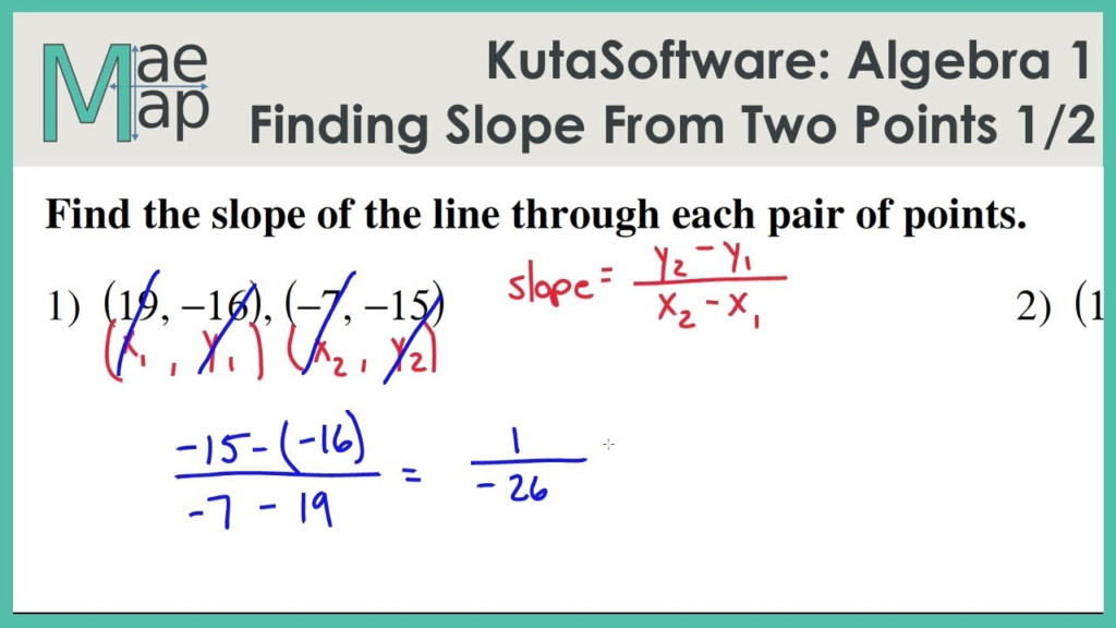 Kutasoftware: Algebra 1  Finding Slope From Two Points Part 1