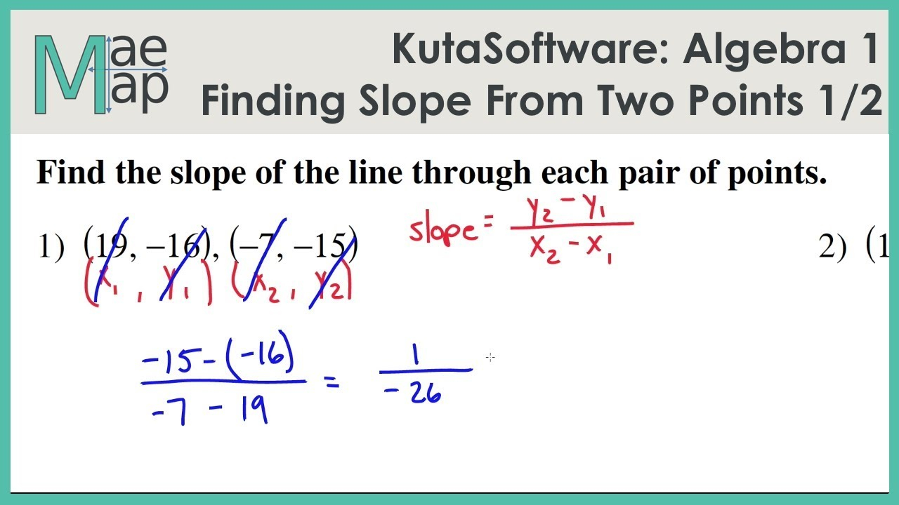Kutasoftware: Algebra 1- Finding Slope From Two Points Part 1