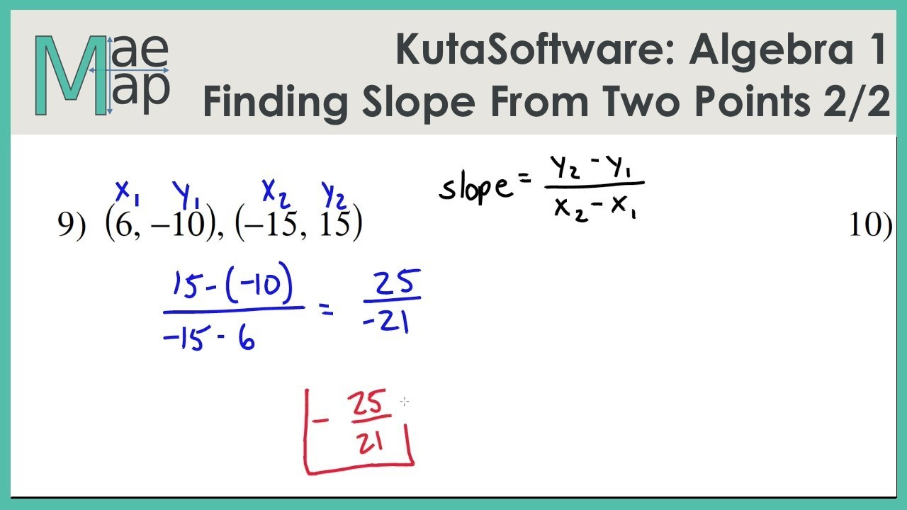 Kutasoftware: Algebra 1- Finding Slope From Two Points Part 2