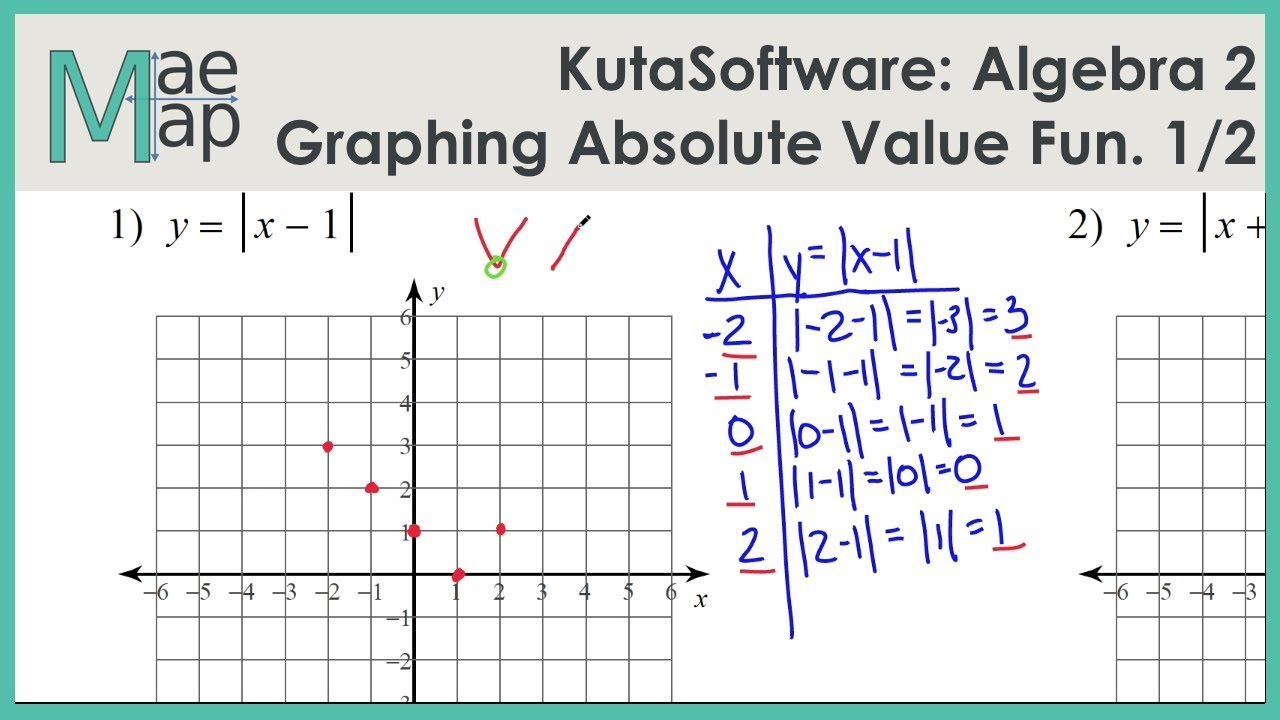 Writing Absolute Value Equations From Graphs Worksheet
