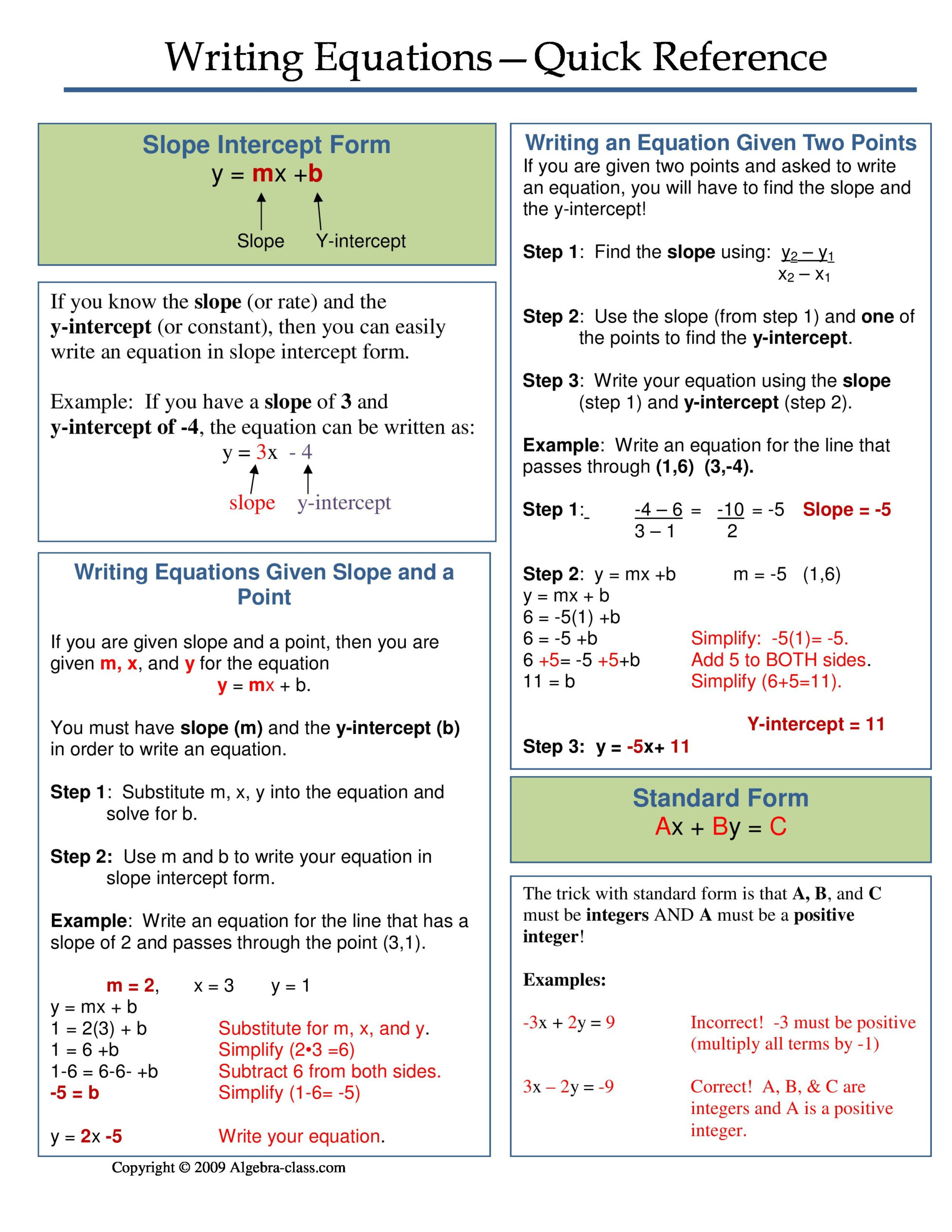 One Page Notes Worksheet For Writing Equations Unit