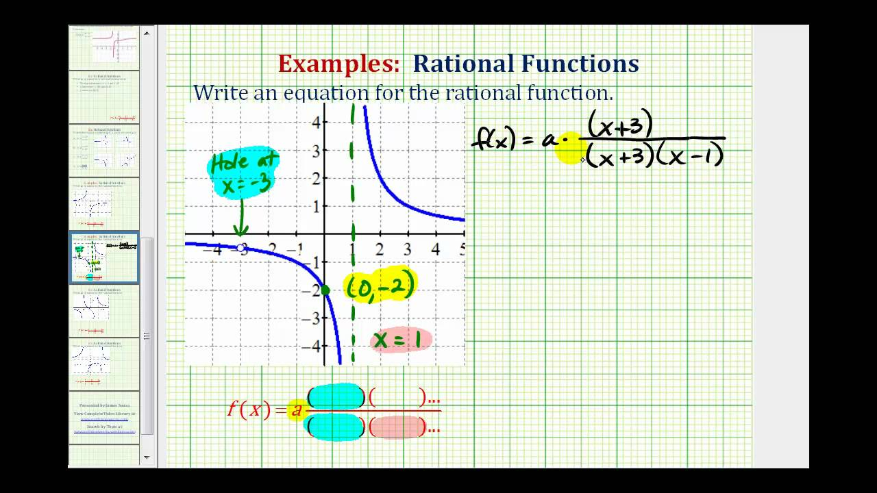 Section 3.5 - Ghci Grade 12 Advanced Functions