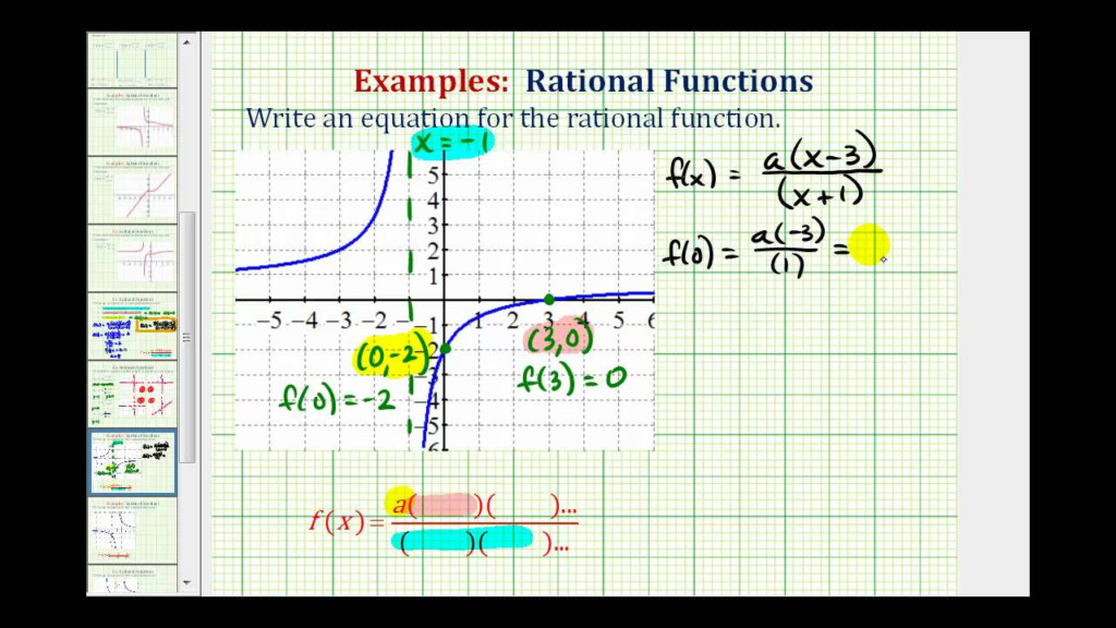 Section 3.5   Ghci Grade 12 Advanced Functions