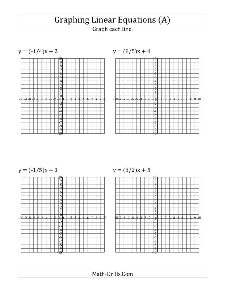 Stage Graph A Linear Equation In Slope Intercept Form A