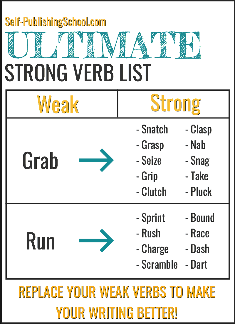 Strong Verbs: How To Write Betterusing Powerful Verbs