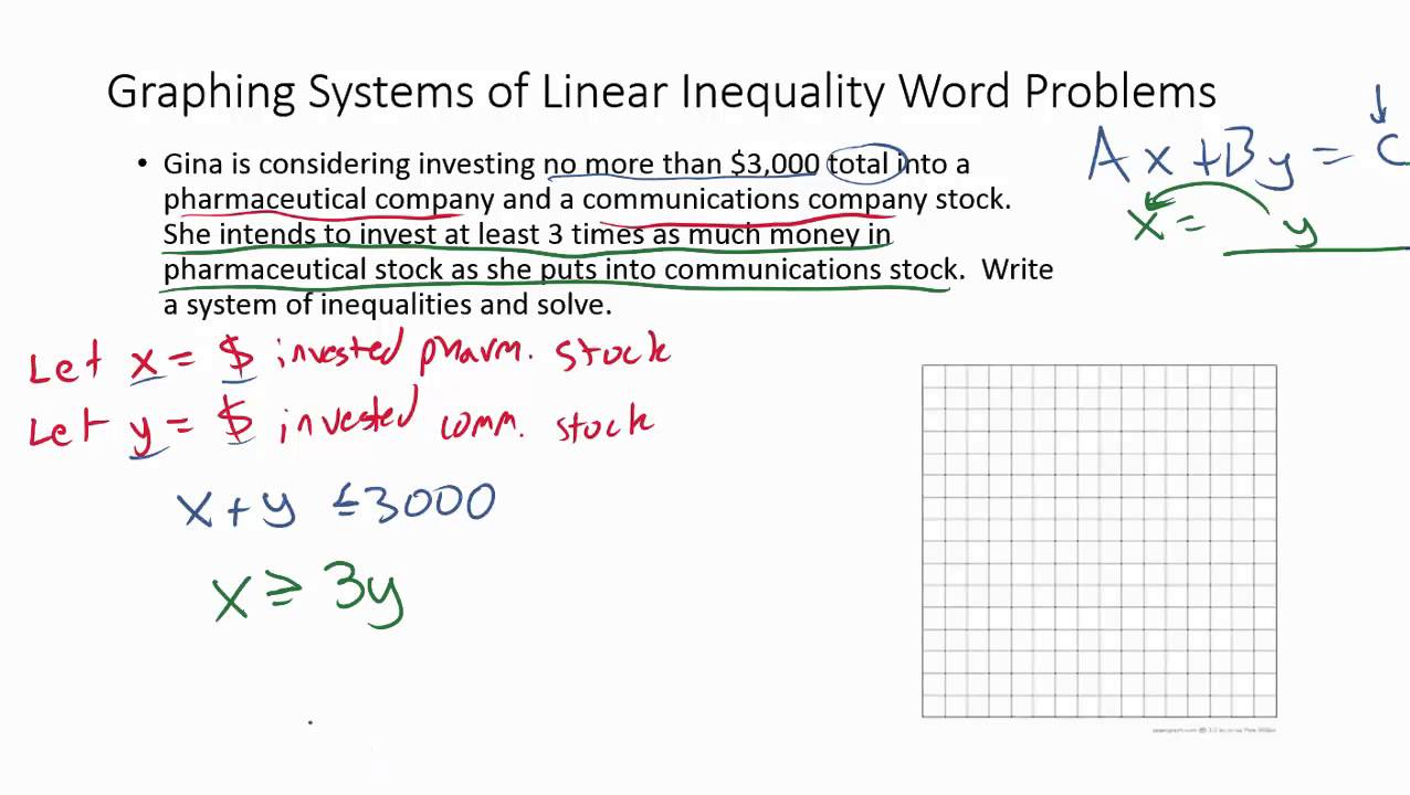 Systems Of Inequality Word Problems (Example 2)