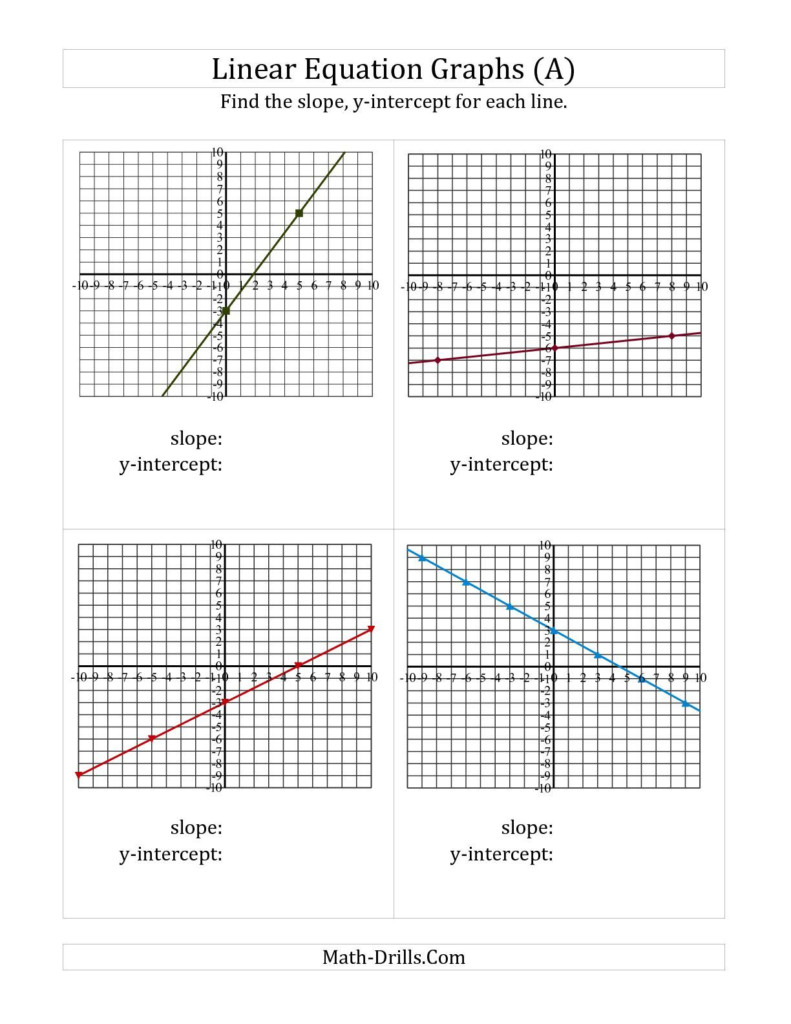 The Finding Slope And Y Intercept From A Linear Equation