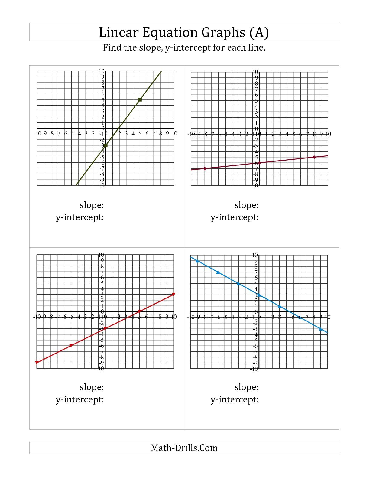 The Finding Slope And Y-Intercept From A Linear Equation