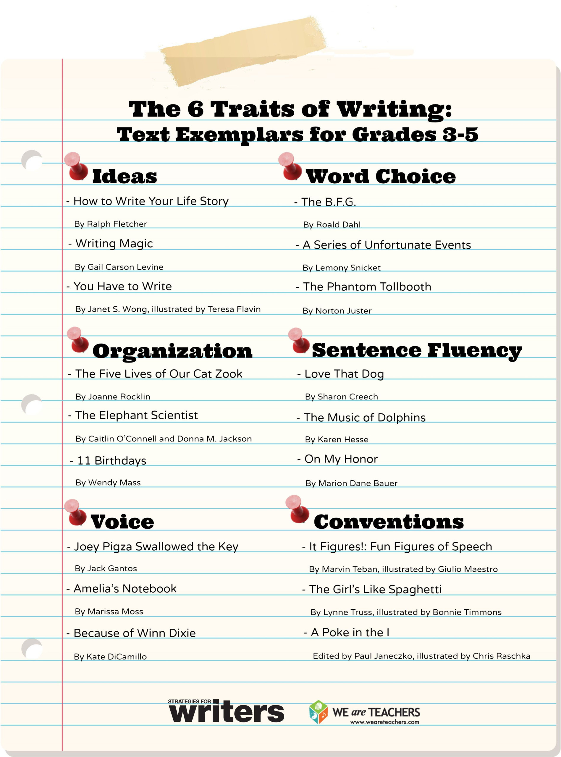 6 Traits Of Writing Worksheets