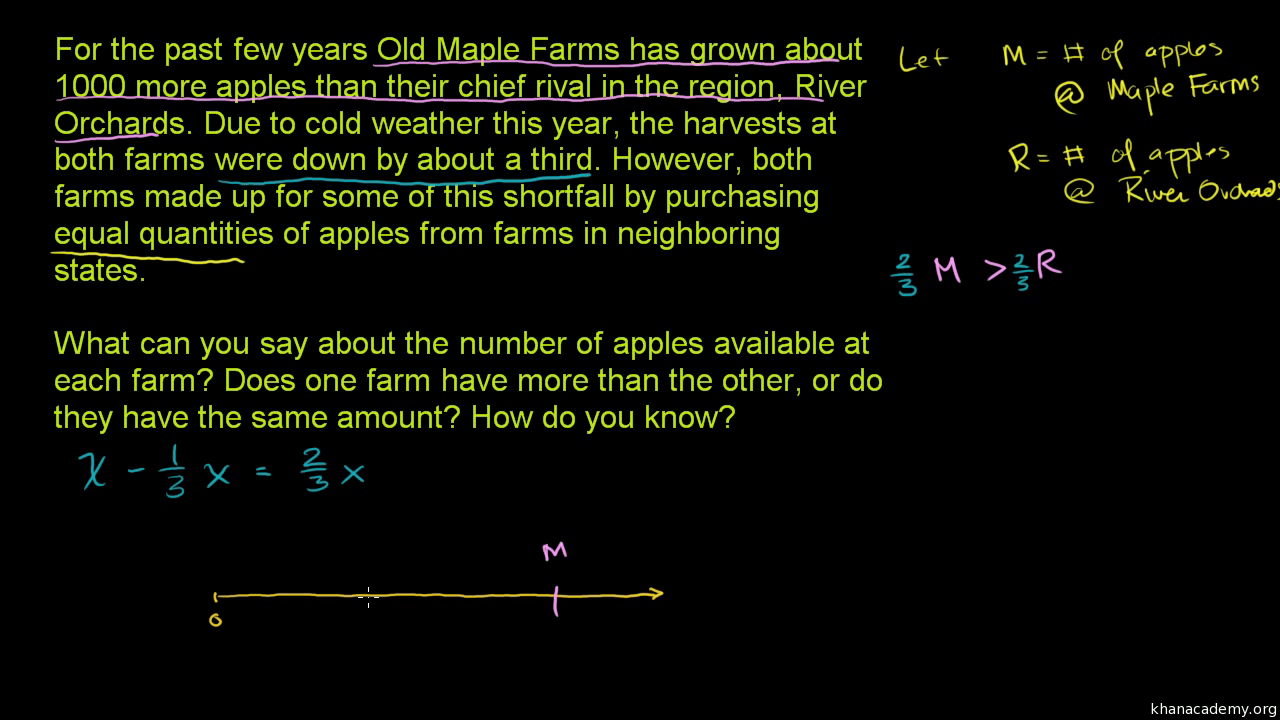 Two-Step Inequality Word Problem: Apples (Video) | Khan Academy