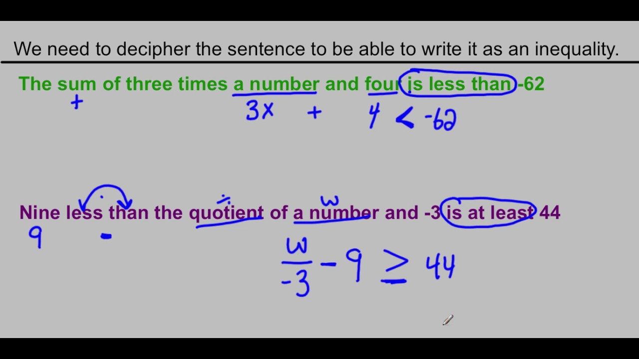 Two Step Inequality Word Problems Video