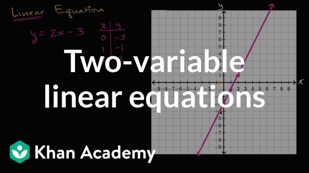 Two Variable Linear Equations Intro (Video)   Khan Academy