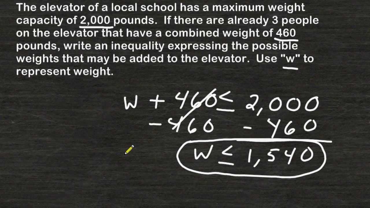 Writing Compound Inequalities From Word Problems Worksheet