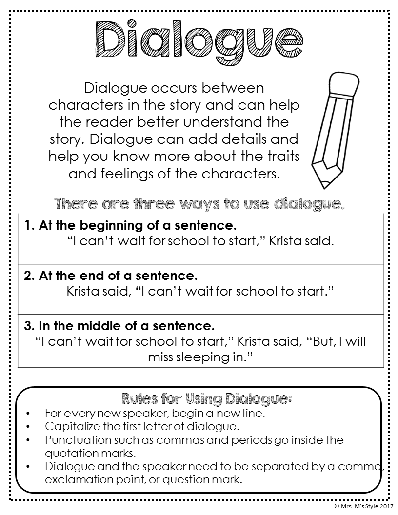 Writing Center Posters - Distance Learning | Writing Lessons