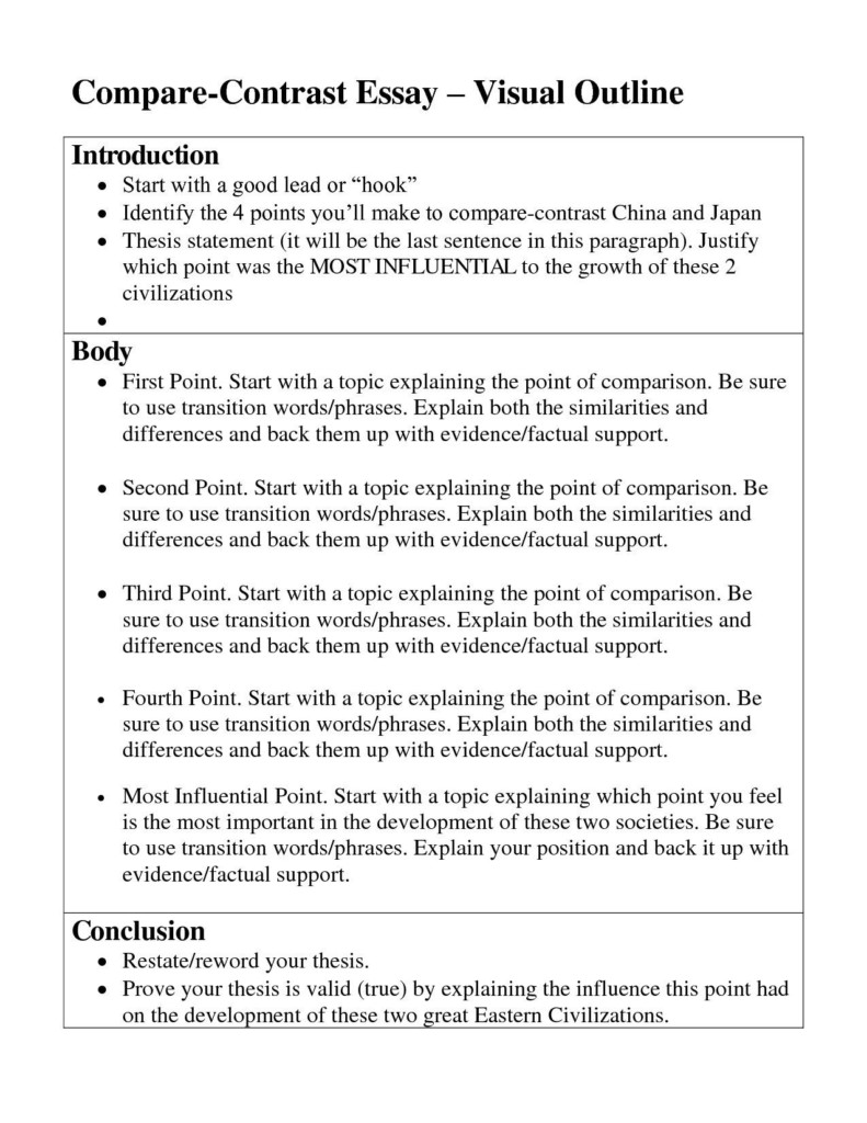Writing Essay Introductions Worksheets   Essay Outline