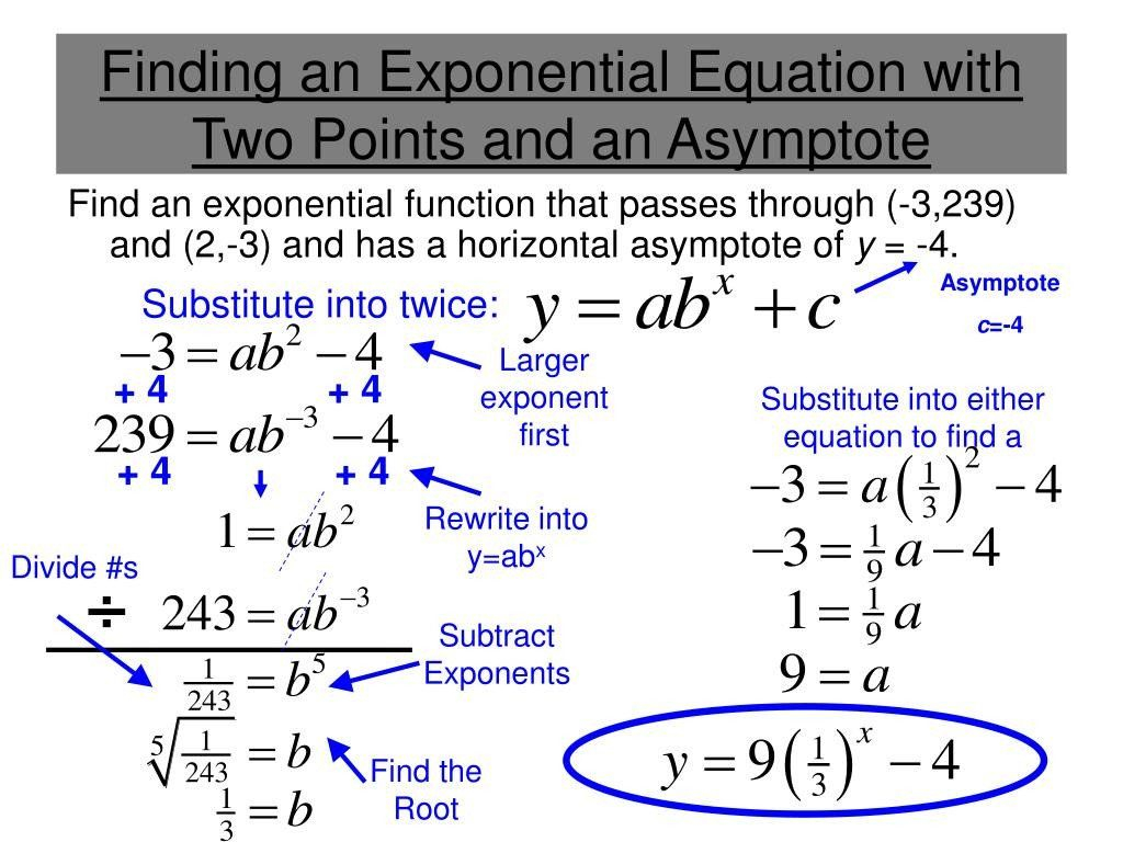 Writing Exponential Functions Worksheet Ppt Finding An
