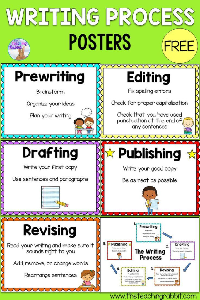 Writing Process Posters   Free In 2020 | Writing Process