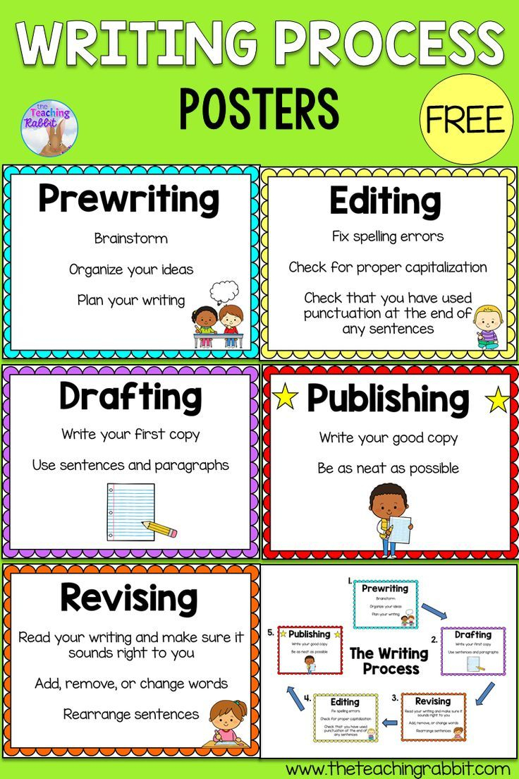 Writing Process Posters - Free In 2020 | Writing Process