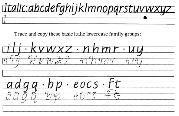 Handwriting Worksheets For Adults